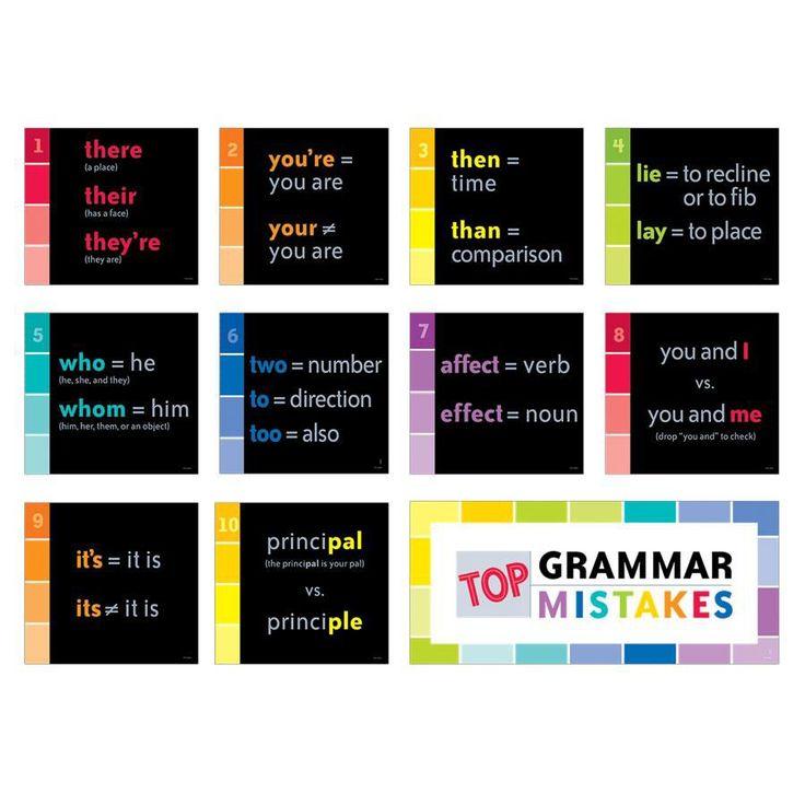 25+ best ideas about Grammar bulletin boards on Pinterest : Popcorn posters, Ela bulletin boards ...