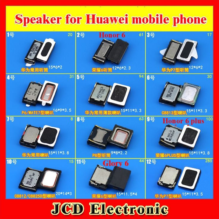 Limited Price for ChengHaoRan 1x Speaker earpiece Handset