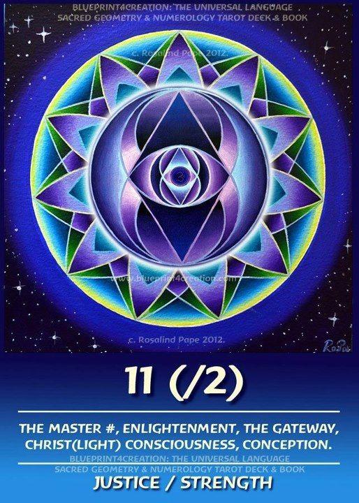 Numerology: Number 11 Correspondences + Mandala   #numerology