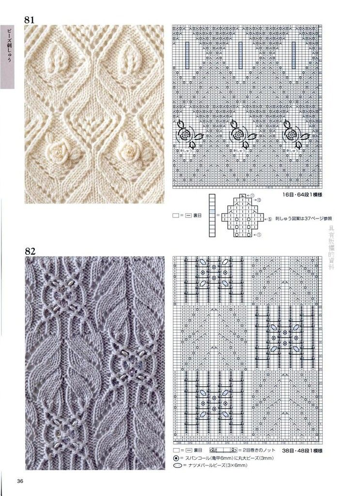 libro móvil LiveInternet: «patrón para tejer 260 por Hitomi Shida» | TVORYU - Diario TVORYU |