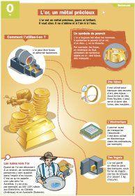 L'or, un métal précieux