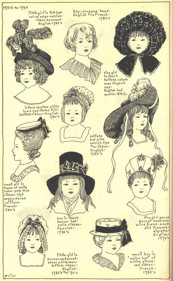 moda dziecięca 1700-1795