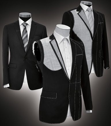What Does 'Bespoke' Really Mean, Anyway? - Blog - Suitmeup
