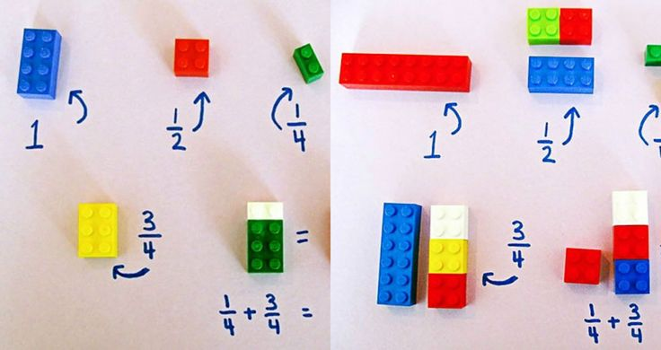As it turns out, LEGOs are only good at hurting unsuspecting feet, they're also good at making math easier for children. Alycia Zimmerman, a 3rd-grade teac