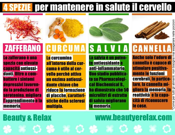 4 SPEZIE PER LA SALUTE DEL CERVELLO. Per saperne di più: http://www.piuvivi.com/salute/spezie-migliorare-salute-benessere-cervello.html