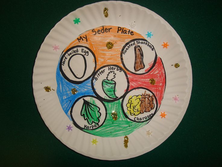 Seder plates were created by coloring, cutting, and gluing Seder plate patterns on to paper plates. Glitter and beads were glued along the plate's border