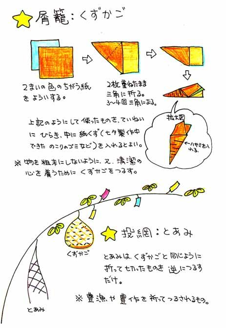 七夕 保育園 短冊