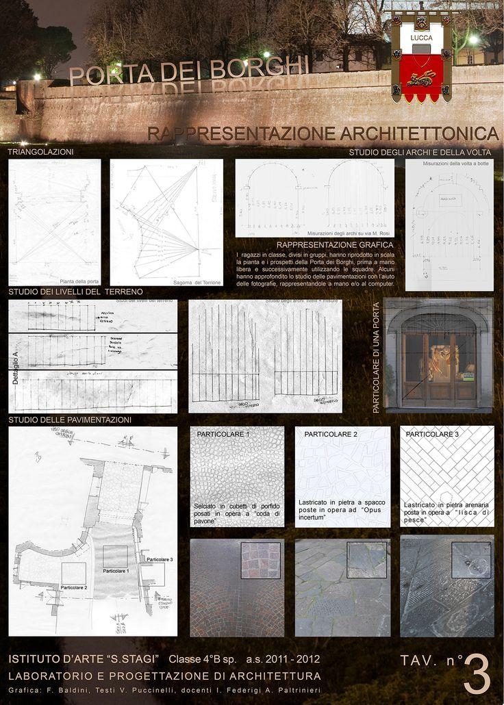 """""""Progetto Madonna dei Miracoli - Lucca 2012"""". Rappresentazione architettonica. Classe 4B sez. Architettura"""". ISA/Liceo artistico statale """"Stagio Stagi""""."""