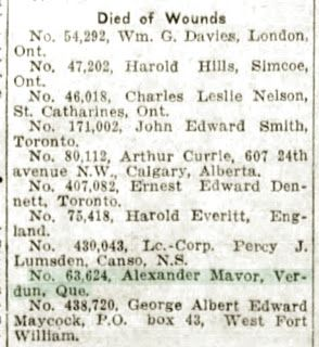Genealogy: Beyond the BMD: WWI Casualty Lists in Newspapers