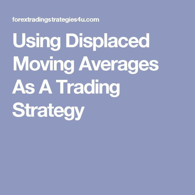 Using Displaced Moving Averages As A Trading Strategy