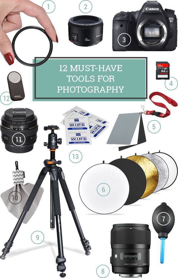 12 Must Have Photography Tools and Supplies - This is a comprehensive guide to essential photography gear for all skill levels, including beginners, bloggers, and more, to give you an idea of what to pack in your camera bag! Also includes lots of tips, tr