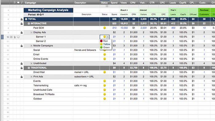 Marketing Campaign Tracker Template505 Marketing Analysis Marketing Campaigns Marketing