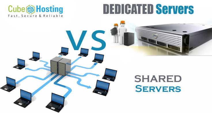 Dedicated servers make it possible for website owners to add nifty add-ons to their site, increasing the complexity of their interface