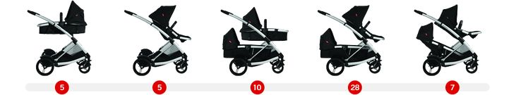Promenade Twin Stroller, for 1 or 2 kids | phil&teds