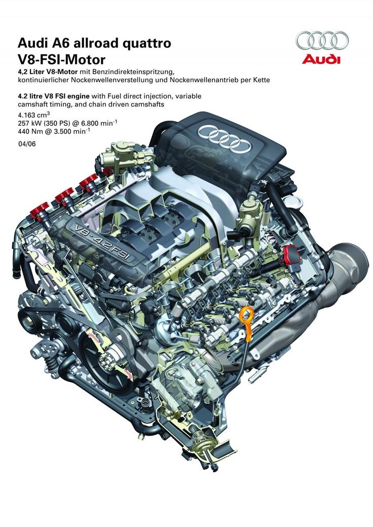 U041a U0430 U0442 U0430 U043b U043e U0433  U203a 2013 Audi A6 Allroad Quattro On Pinterest
