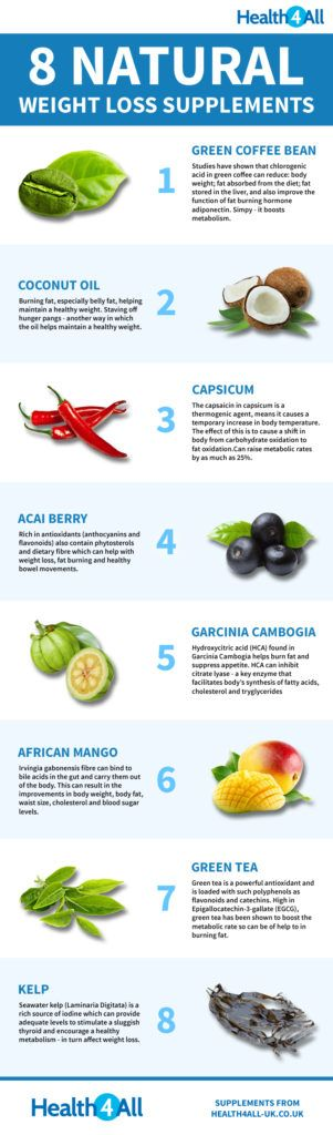 8 natural weight loss and fat burning supplements: green coffee bean, coconut oil, capsicum, acai berry, garcinia cambogia, african mango, green tea and sea kelp. More available at health4all-uk.co.uk