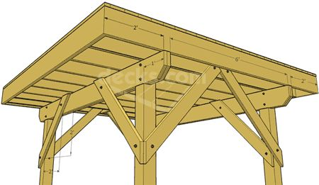 Building a free standing deck. Build it around a tree and add railings and it's a tree fort!