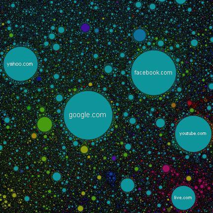 Στο Χάος του Web απαραίτητο το Digital Marketing