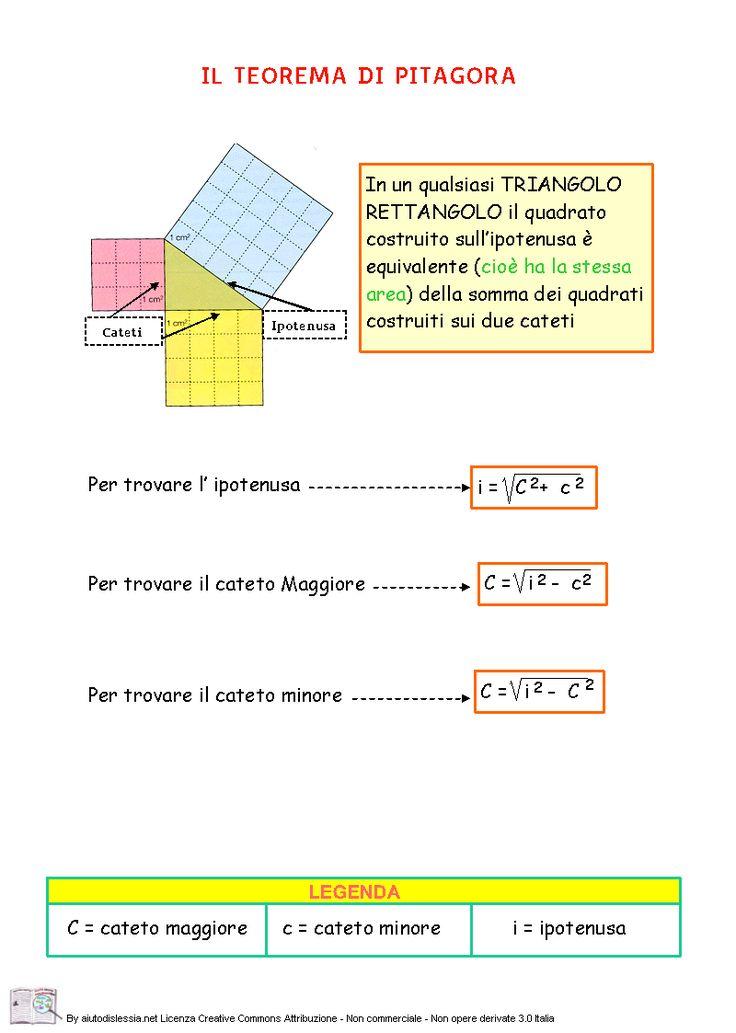 Il Teorema Di Pitagora 2ª Media | AiutoDislessia.net