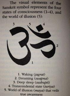 Kabbalah. Tree of Life. 7 Levels of consciousness. Kabbalah is a part of illuminati belief and seen in many internal worlds of victims of monarch programming