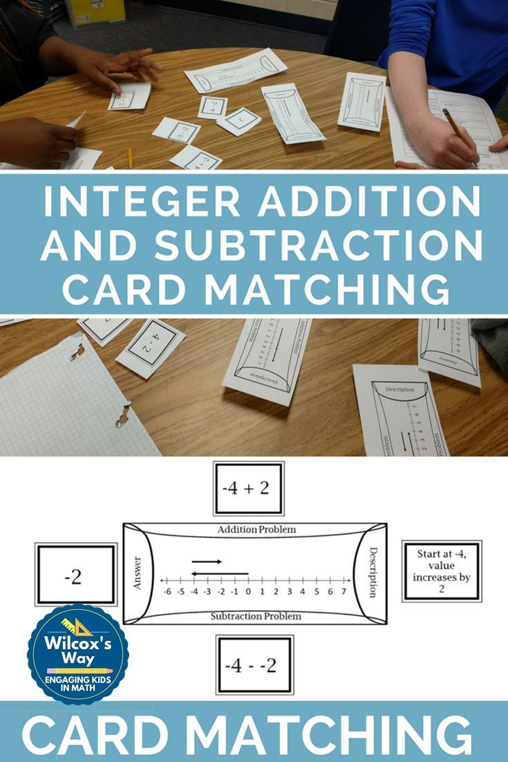 Students make connections between subtracting and adding integers by matching cards with number lines, descriptions and answers.
