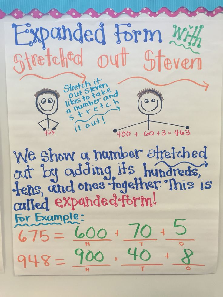 Expanded form anchor chart @teachinginTOMS