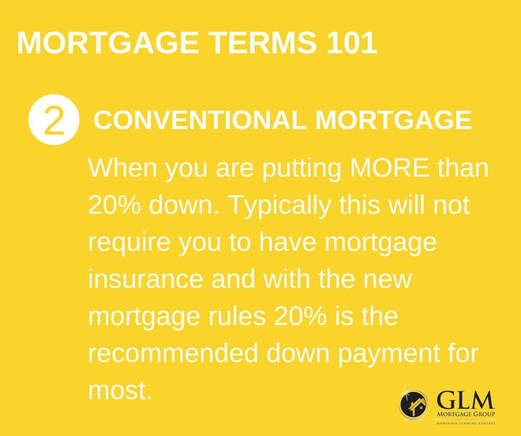 """Mortgage term 2 is what you would call your """"everyday mortgage"""". Wondering what your mortgage is? Check out our ebook to find out: https://www.geoffleemortgage.com/personalities-of-your-mortgage-product/  