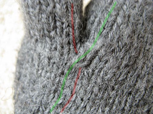 Finger Knitting Rhyme : Crossing stitches on knit gloves to avoid holes between