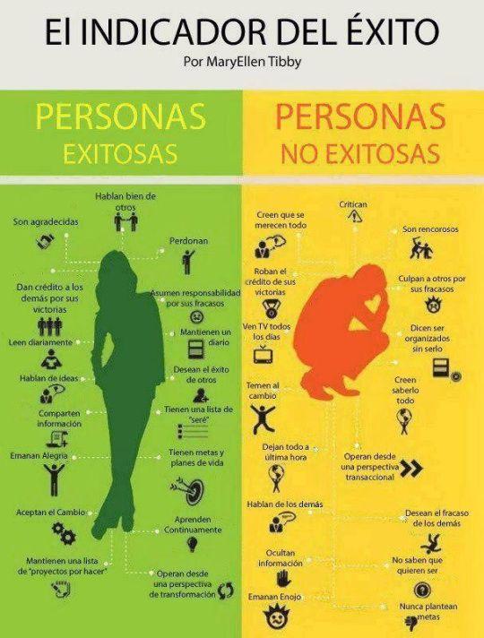 Personas exitosas... #infografía