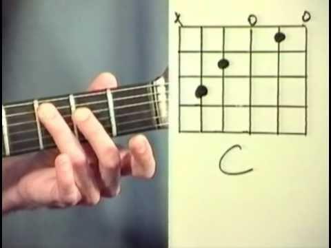 Méthode Guitare Débutant - YouTube