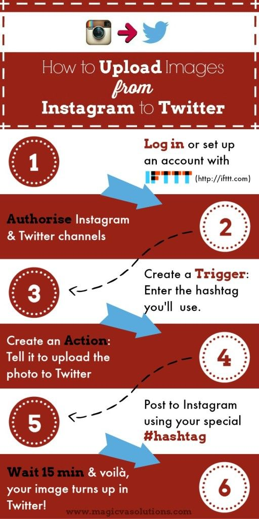How to Upload Images from #Instagram to #Twitter - Infographic #socialmedia
