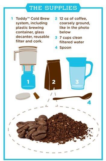 toddy iced coffee instructions