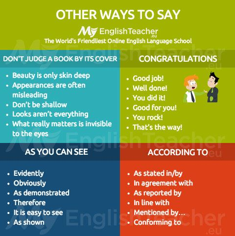 """Other ways to say """"don't judge a book by its cover"""", """"Congratulations"""", """"As you can see"""", """"According to""""."""
