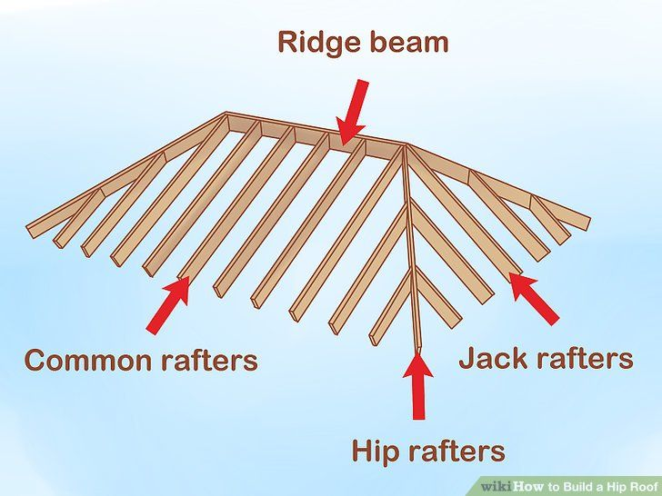 How To Build A Hip Roof Hip Roof Design Hip Roof Roof Structure
