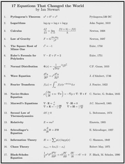 17 Equations that important for all Electrical Engineers | Electrical Engineering World