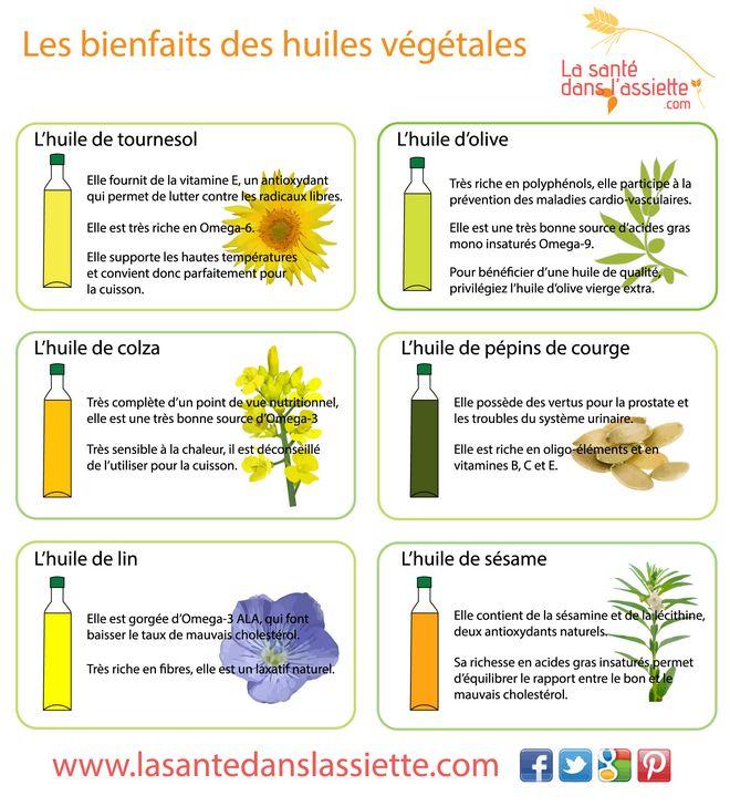 Bienfaits des huiles végétales : tournesol _ olive _ colza _ pépins de courge _ lin _ sésame