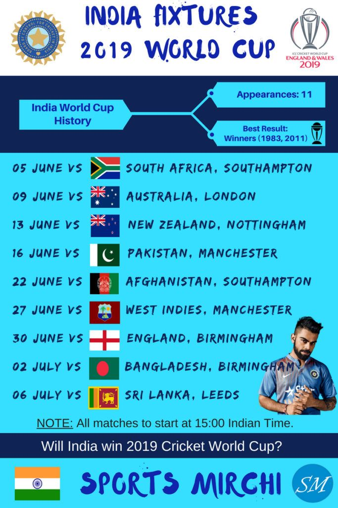 Team India S Fixtures At 2019 Cricket World Cup Cricket World Cup World Cup Fixtures World Cup
