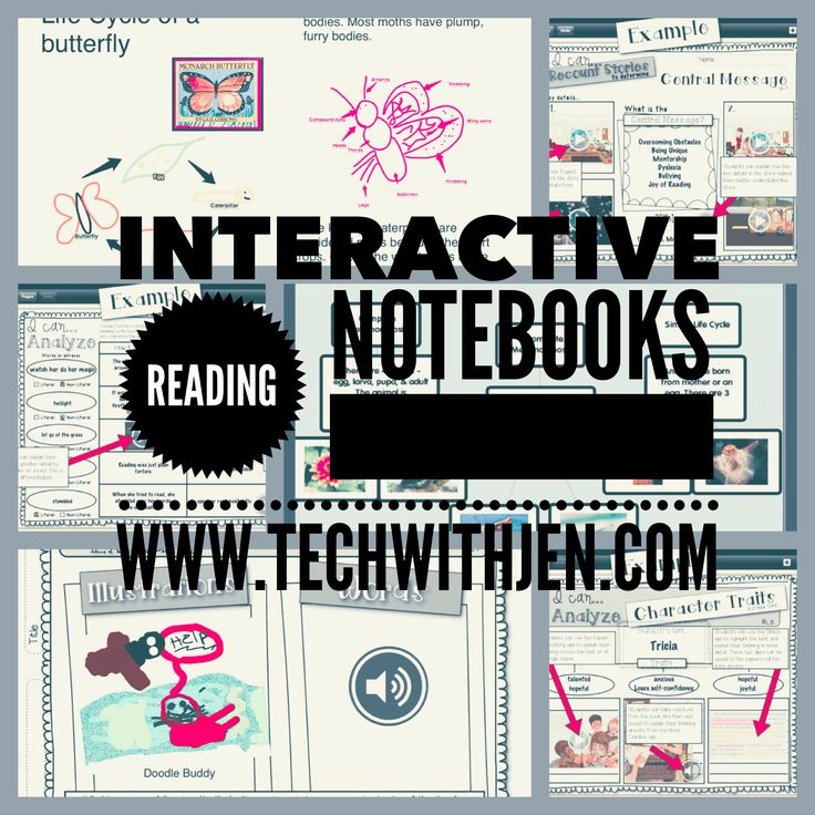 The Interactive Reading Notebook is great for students of all ages. These digital journals allow students to respond to texts through video, audio, and other creative ways. Use them with or without graphic organizers. Awesome sauce!