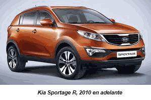 Kia Sportage III generación