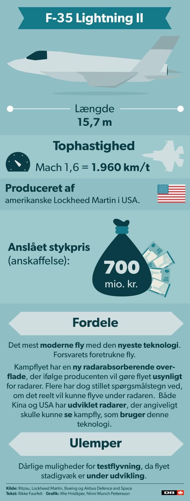 GRAFIK Her er Danmarks nye kampfly | Nyheder | DR