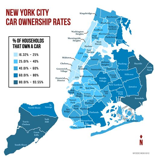 NYC Car Ownership Rates