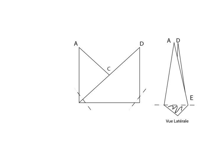 DIY : Le Sac Origami