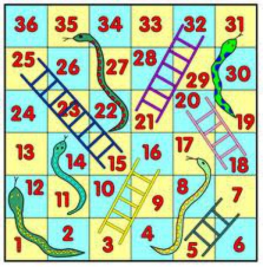 Snakes and ladders board game for 4 year old
