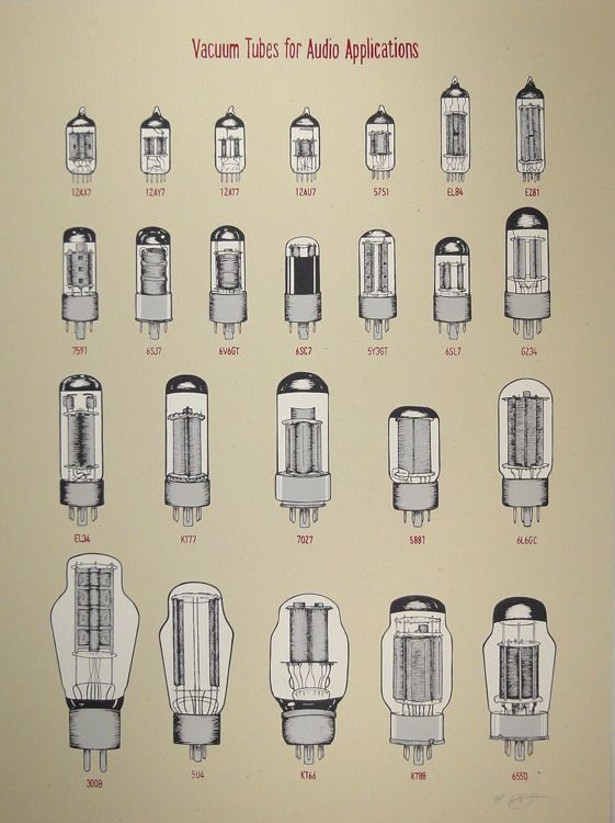 P Doogan Art and Design — Vacuum Tubes for Audio Applications - Art Print