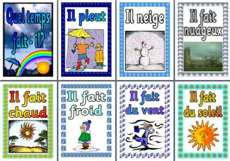 MFL French Resource - Wuel temps fait-il? - How is the Weather? Printable French Display