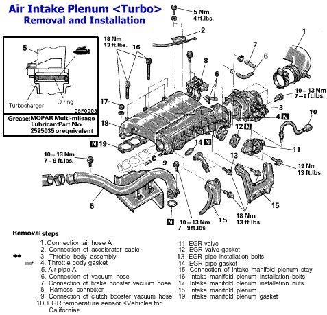 Wiring Diagram 1994 Mistubishi 300gt : 36 Wiring Diagram