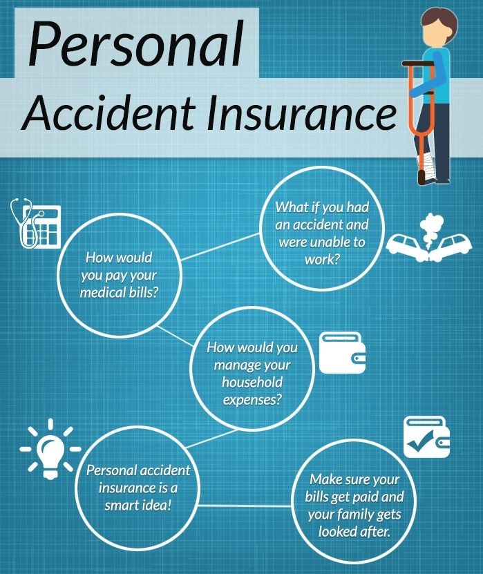 Personal Accident Insurance Accidents Are Unexpected And