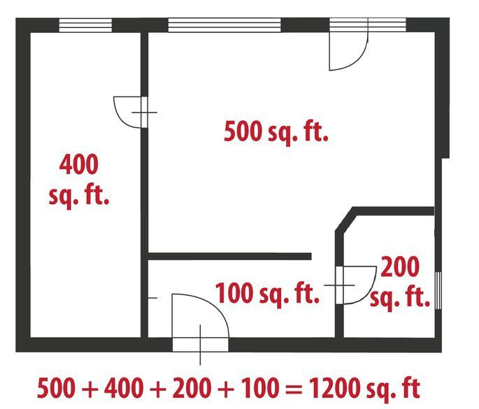 How To Calculate Square Feet Even If Your Home Is A Hexagon Square Foot Calculator Painted Floors Log Home Floor Plans