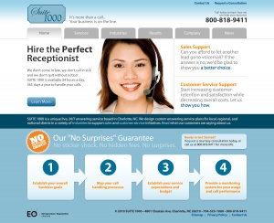Our Inbound Lead Generation Service Helped Suite  Turn Its Website Into An Inbound Lead Source