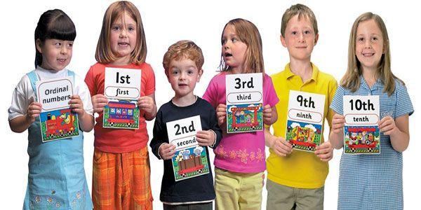 Numeri Ordinali Inglese Bambini